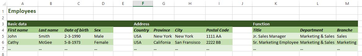 Advanced data in Excel