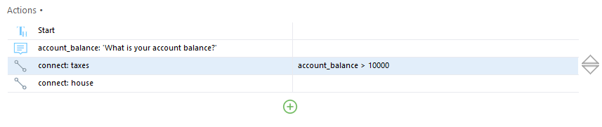 example condition on account balance