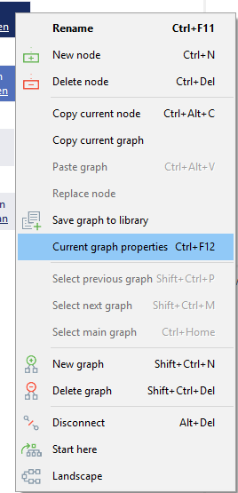 The context menu of the graph